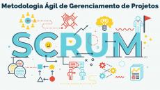 Metodologia Ágil de Gerenciamento de Projetos - SCRUM